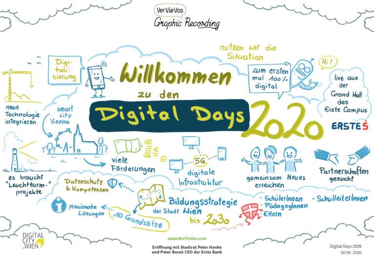 200930 Digital Days 01 Eröffnung