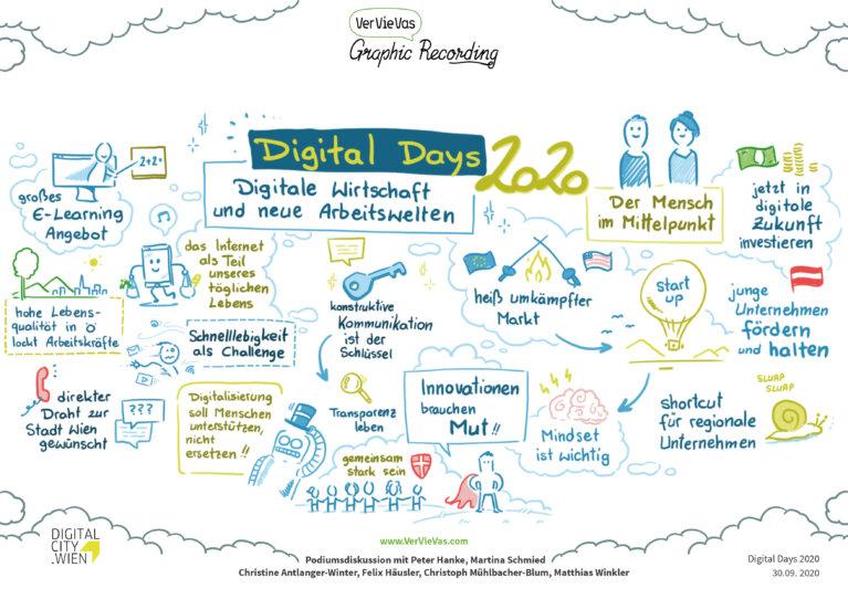 200930 Digital Days 02 Digitale Wirtschaft Und Neue Arbeitswelten