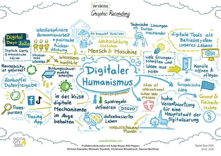 200930 Digital Days 06 Digitale Werte Und Menschliche Würde
